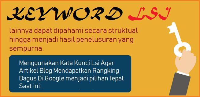 Kata kunci LSI