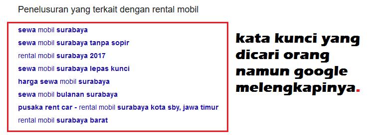 Hasil Google Suggest