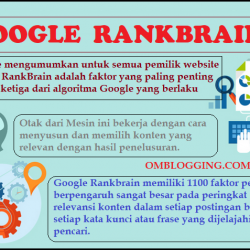 OPTIMASI GOOGLE RANKBRAIN
